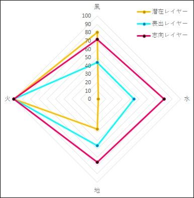 takuma.elementscode